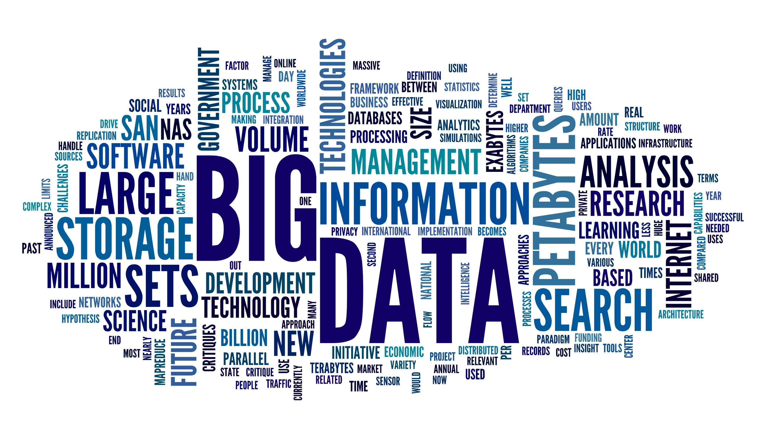 Harnessing the power of Big Data with Hadoop and Related