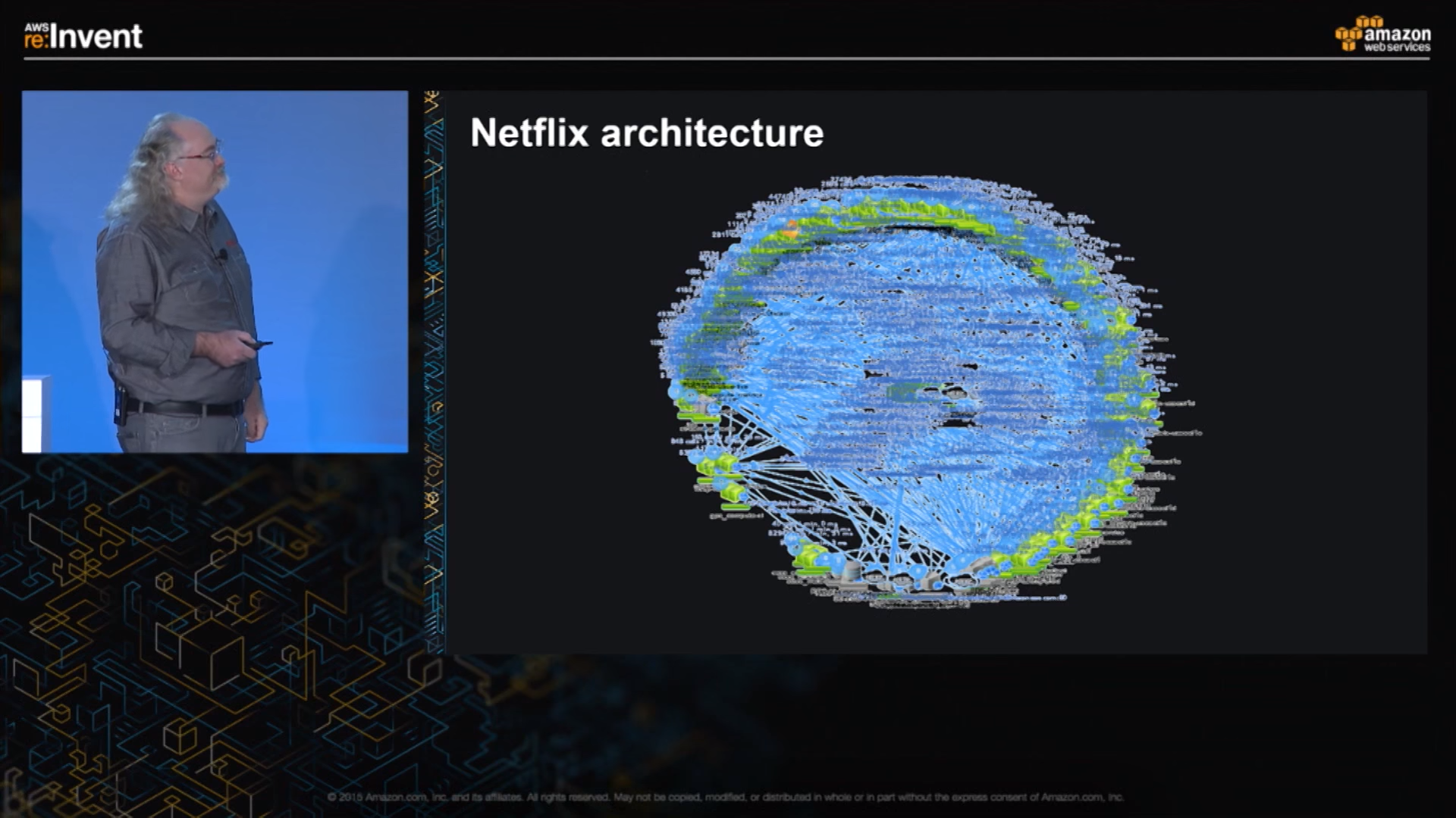 How Netflix Works The Hugely Simplified Complex Stuff That To Understand Electrical Diagnosis By Using Wiring Diagrams Youtube Dave Hahn A Senior Engineer From Netflixs Performance And Reliability Department Shows Off Entire Architecture Of In One Flow Diagram