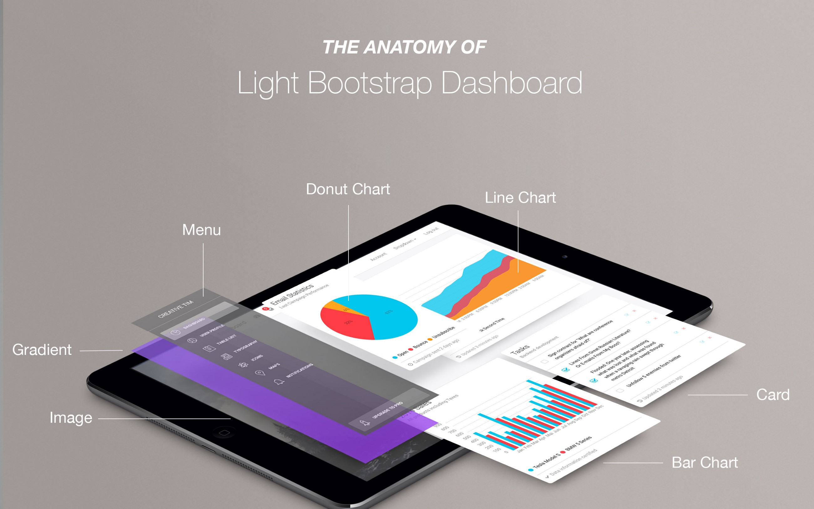The Anatomy Of A Bootstrap Dashboard That Earns 1000s Each Month