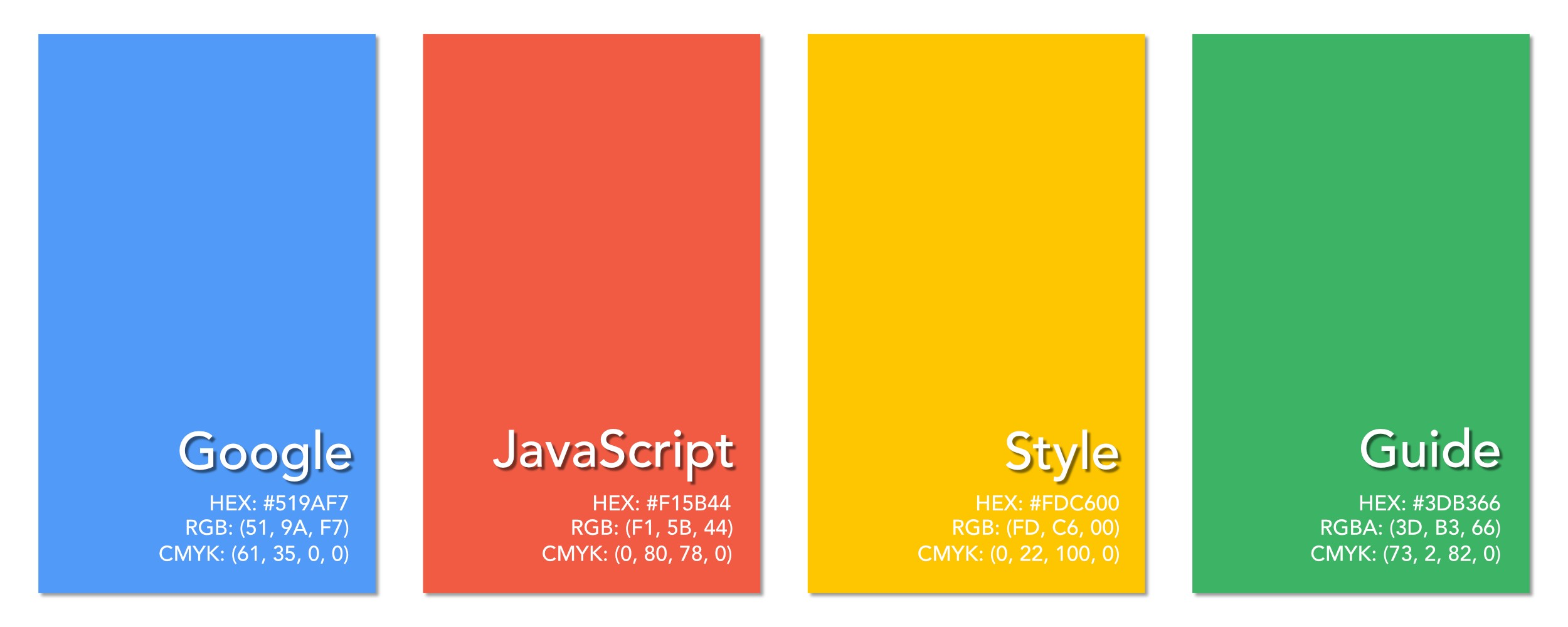 13 noteworthy points from googles javascript style guide