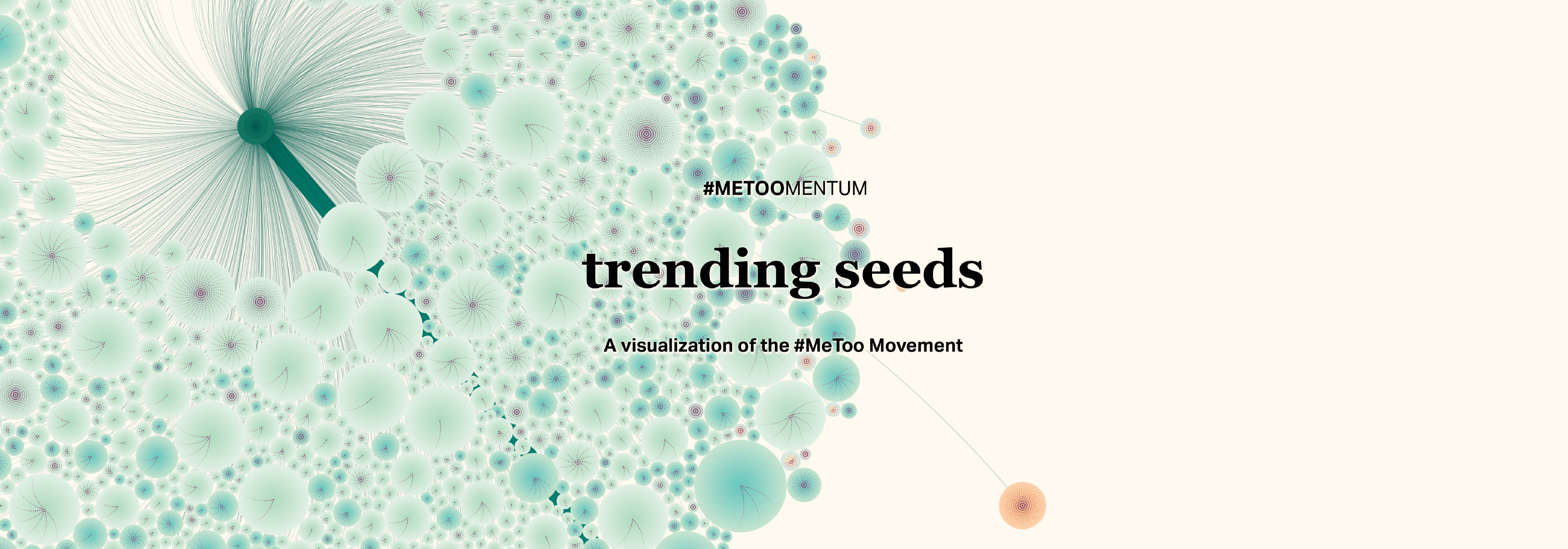 The Anatomy Of A Hashtag A Visual Analysis Of The Metoo Movement
