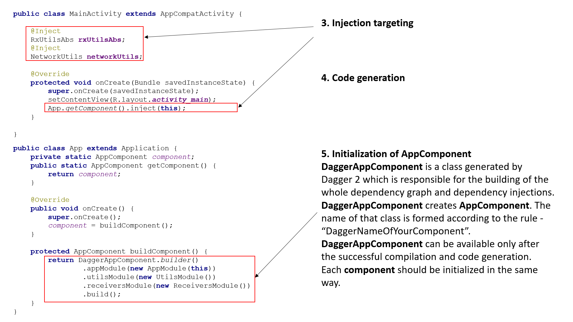 Dagger 2 Part I Basic Principles Graph Dependencies Scopes What Is Annotated Diagram We Go Further As You Remember Set The Mainactivity Class A Target For Injections In Appcomponent This Can Use Those