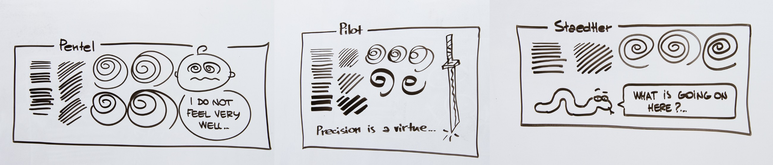 All You Need To Know About Whiteboard Markers Graphicfacilitation Here Is The Final Schematic Somewhat Simplified Pentel Pilot And Staedtler Put Test Of Tip Flexibility