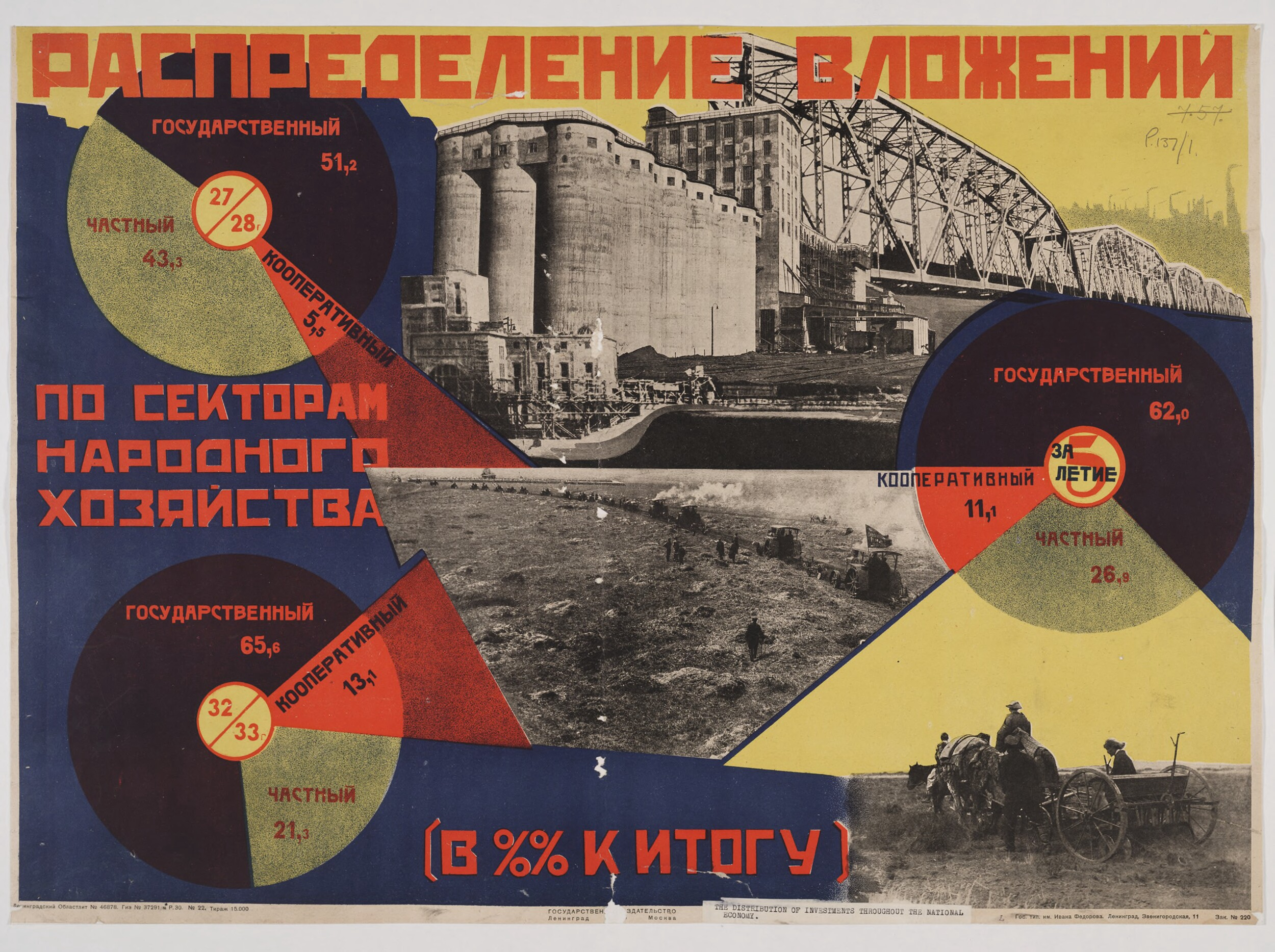 Data Visualization in the Age of Communism