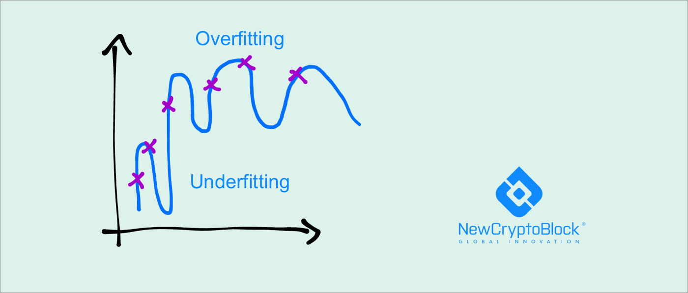 medium.com - Dejan Jovanovic - Deep Learning - Overfitting