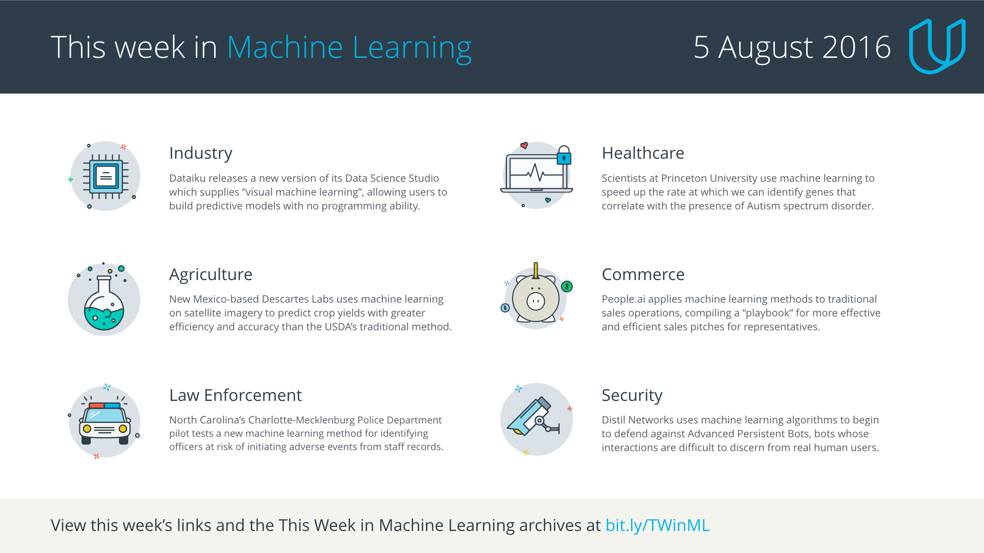 This Week in Machine Learning, 5 August 2016