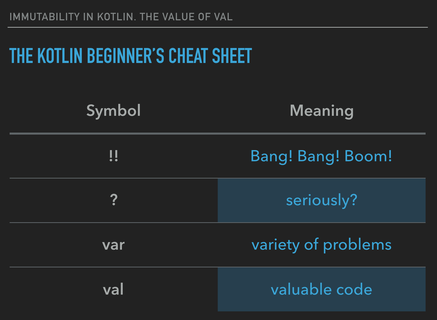 Kotlin For Beginners Immutability And The Value Of Val