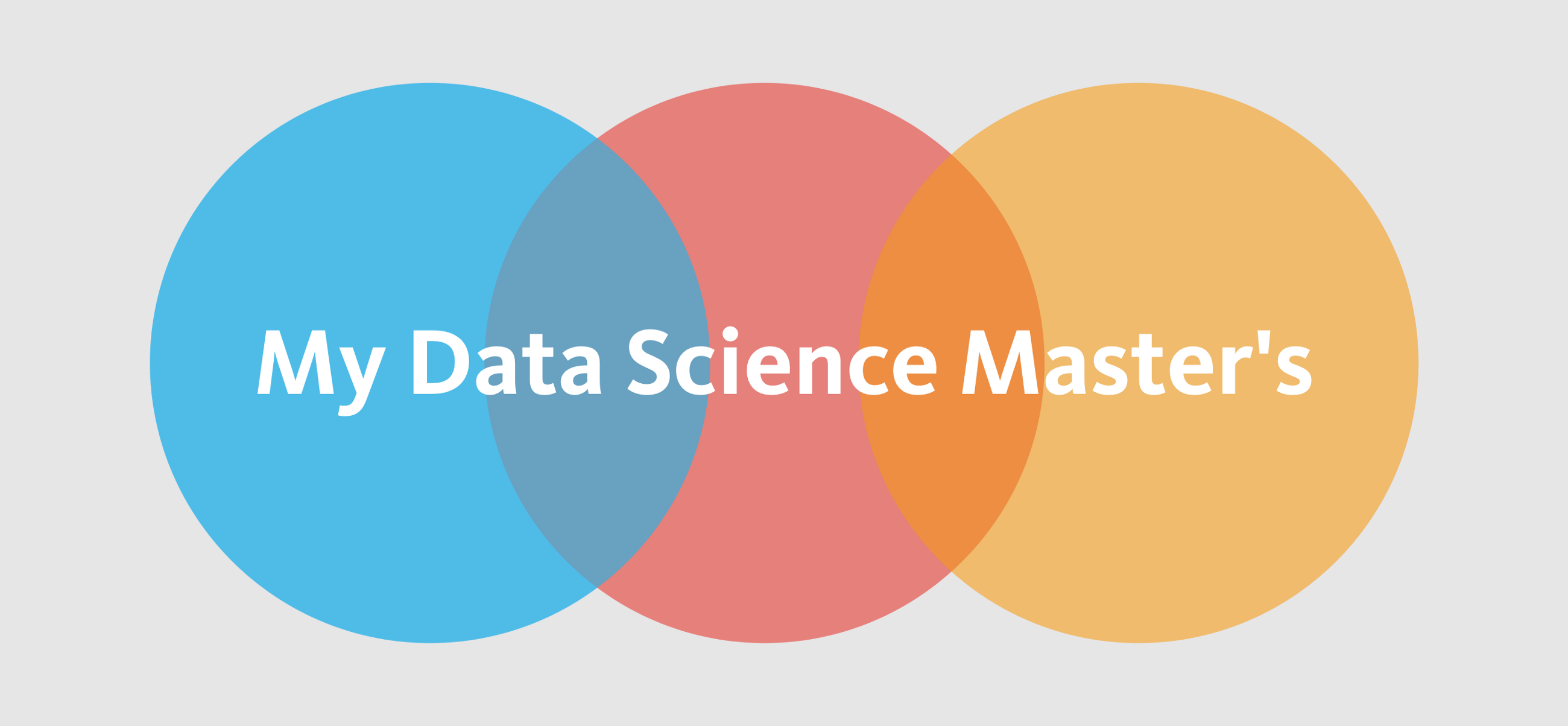 I Dropped Out of School to Create My Own Data Science Master's—Here's My Curriculum
