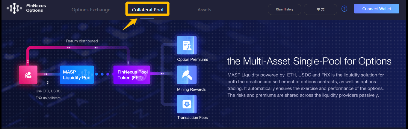 providing liquidity in the collateral pool in FPO v1.0