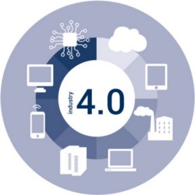 The Industry 4.0 Blog