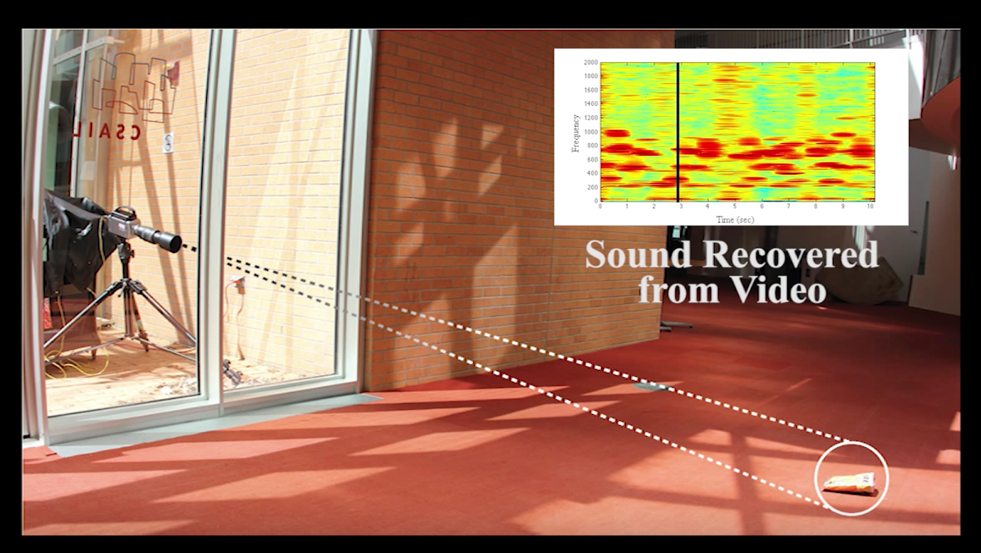 Hearing through a pack of crisps. The Visual Microphone: Passive Recovery of Sound from Video