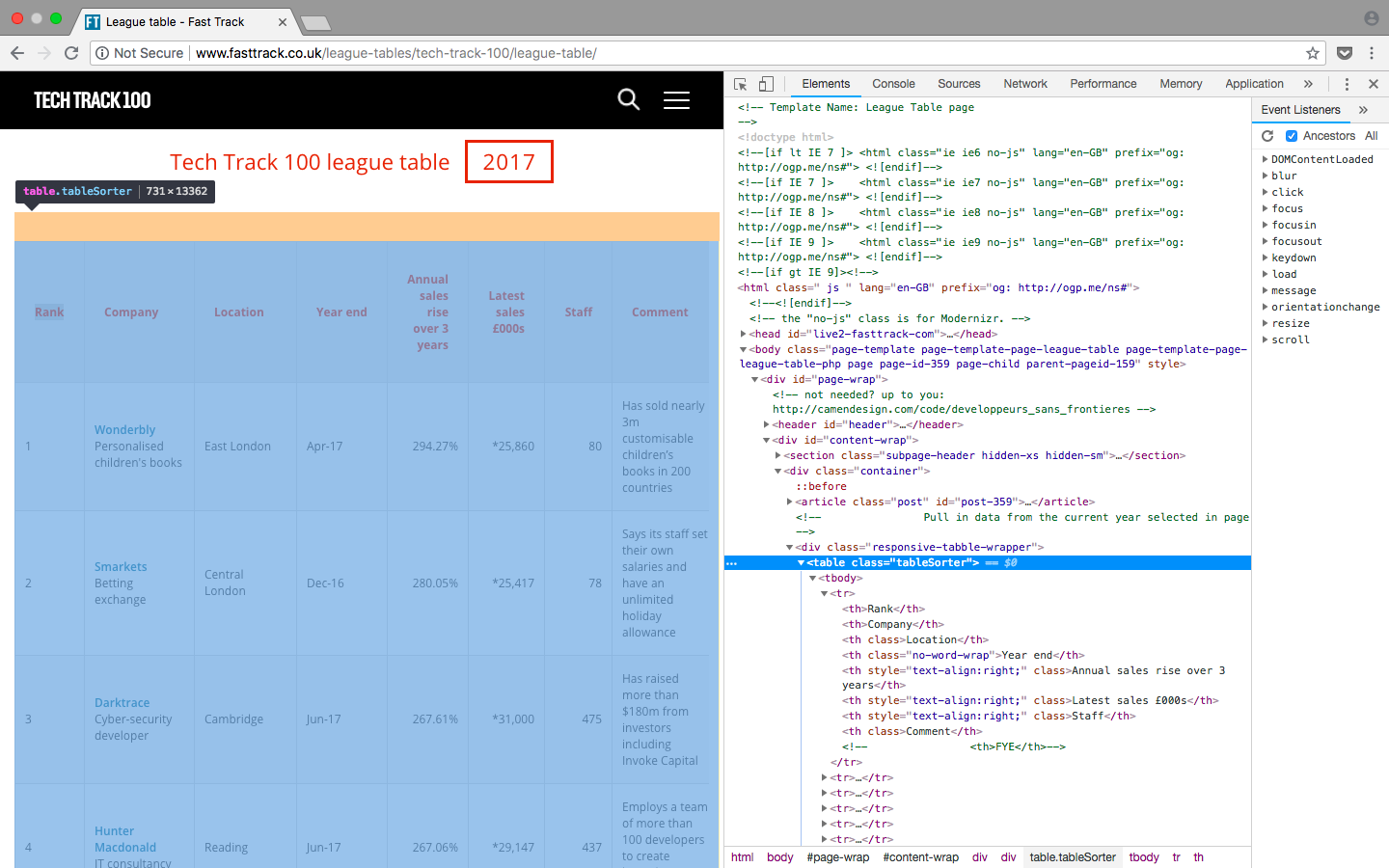 Right click on the element you are interested in and select 'Inspect', this brings up the html elements