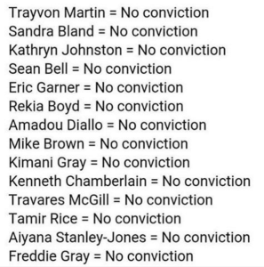Black Lives Matter But You D Think They Don T Amy Jo Goddard Medium