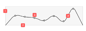Sketch Line Graph Trick Using Line Tool and ⌘