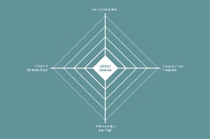 My Web Of Great Design