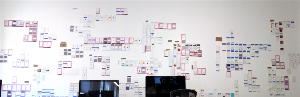 The Wall — or how to not get lost in your app