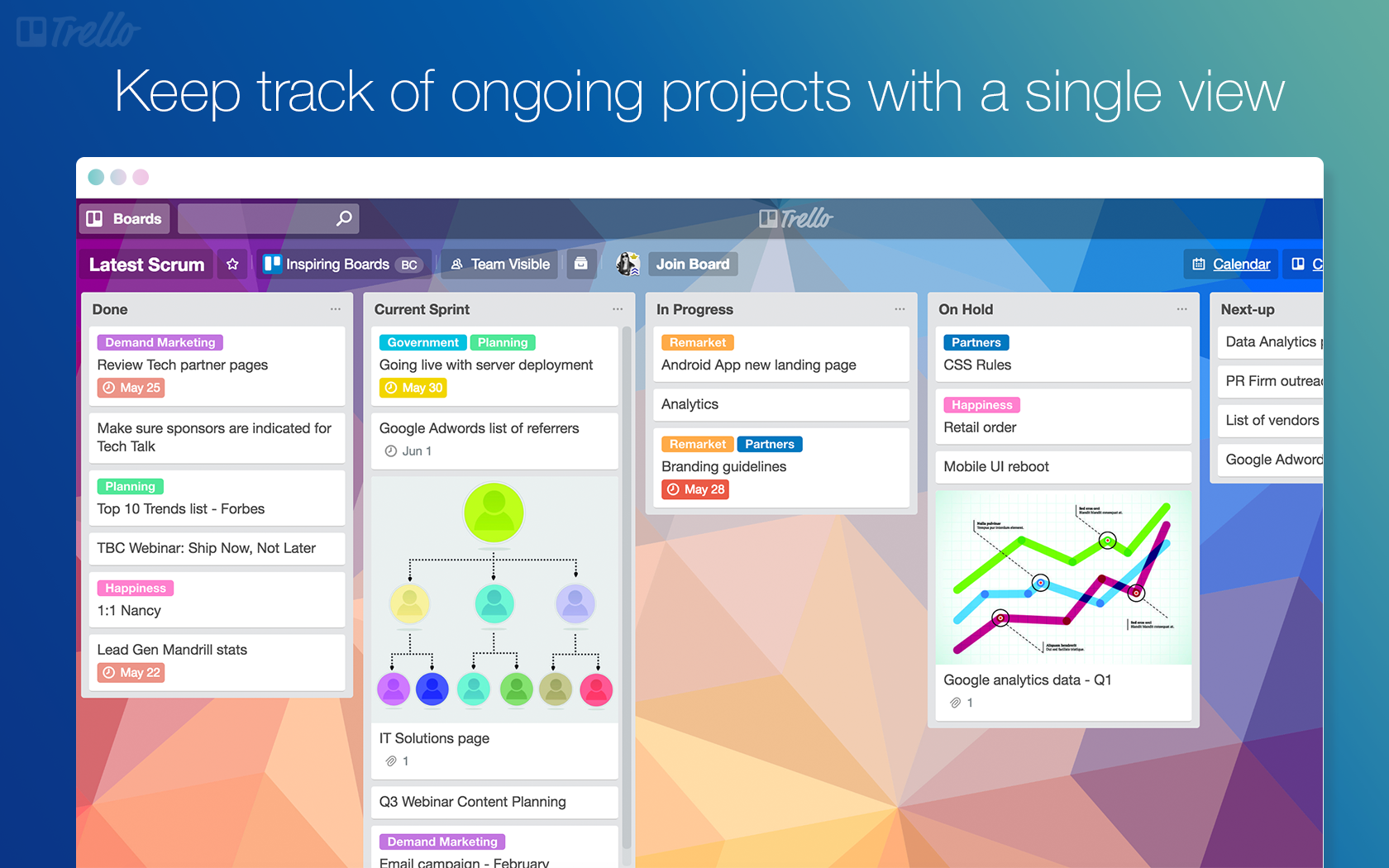 An example Trello board with lists, tasks, tags, and due dates. It also works great on mobile!