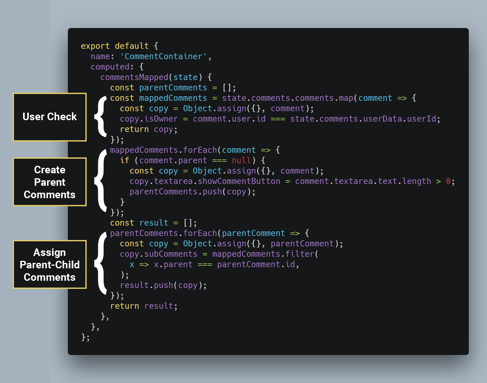 Picture showing all code compositions in one function