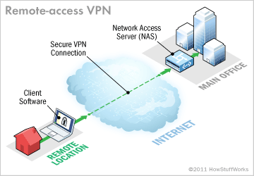 Setting up a vpn server on aws for the cost of just an ec2 nano instance stopboris Images
