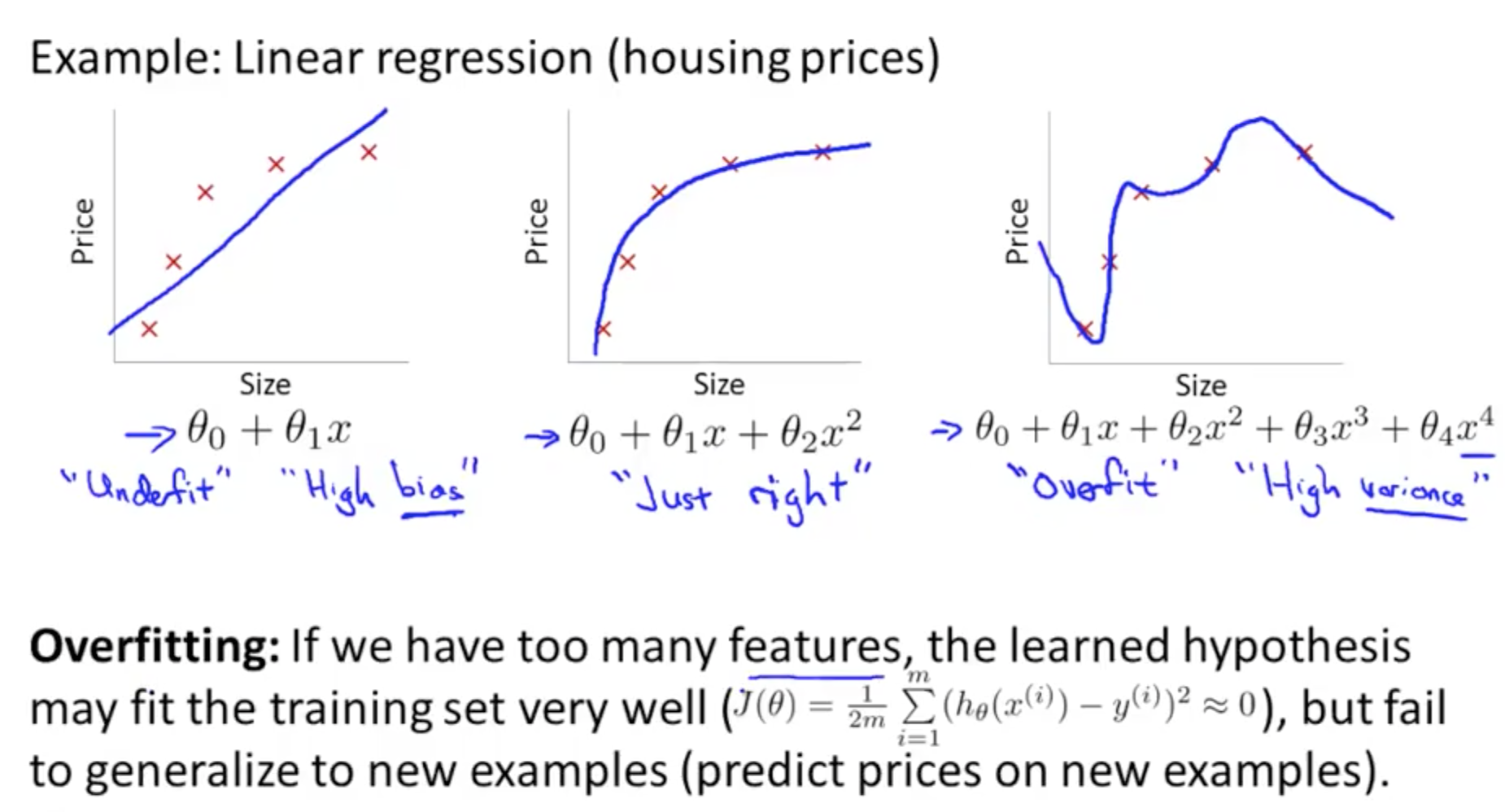 Photo Credit: Andrew Ng's Machine Learning course on Coursera.