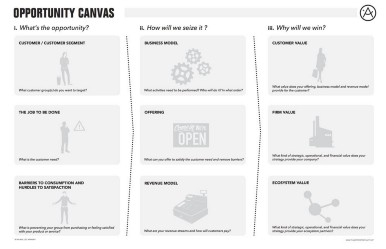 Visualize your New Growth Strategy on One page.
