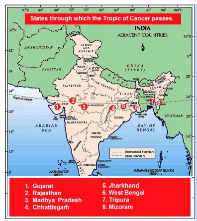 What are Popped on the Line of Tropic of Cancer in India
