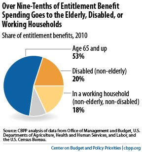 single parent benefit entitlement 2014 The united states is the only one of the seventeen comparable countries without an entitlement to that would benefit both single parent and two-parent.