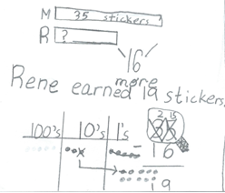 Draw a picture to solve a math problem