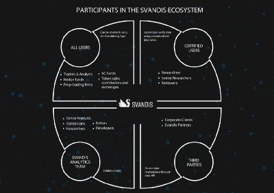 introducing-the-svandis-research-community-and-internal-analytics-team