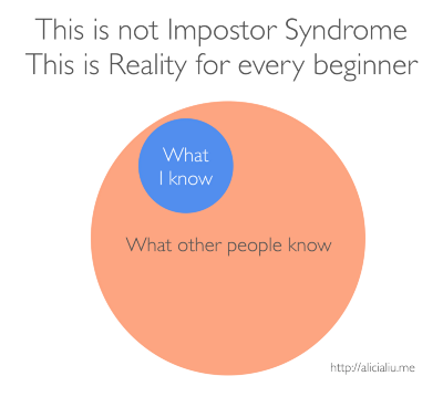 You don't have Impostor Syndrome