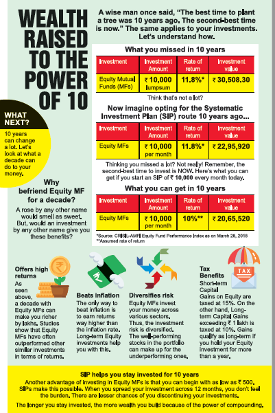 as published in hindustan times on 22 july 2018
