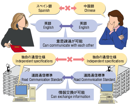 Approaches to organizational communication organizational the picture below is a good pictorial representation for communication as information transfer freerunsca Gallery