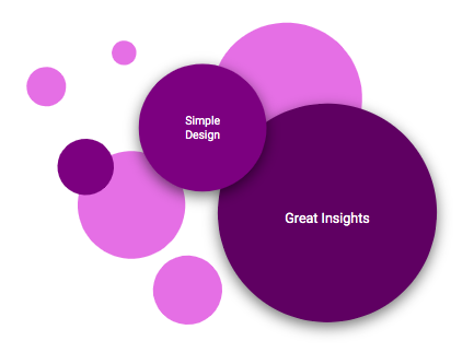 Opinion: Sometimes all you need is a bubble chart—Don't just dream, work with your data!
