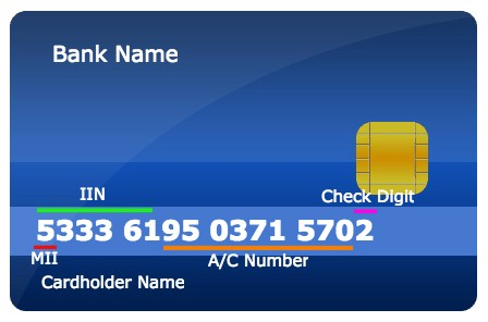 payment card number
