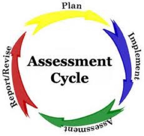an assessment of photography for language use and awareness a lesson plan Career activities and vocational lesson plans workforce awareness lessons science and tech lesson plans lesson plan links.
