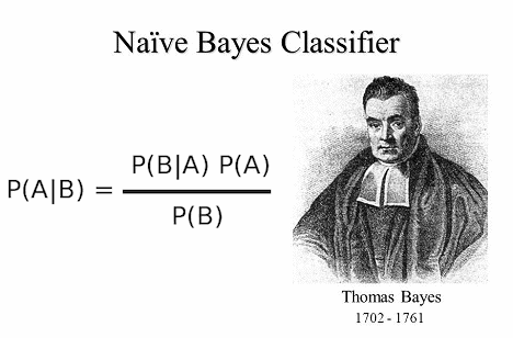 Naive Bayes: The maths behind it, how it works, and an example