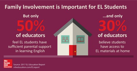 "Discussing our English Learner Survey on ""Education Talk Radio"""