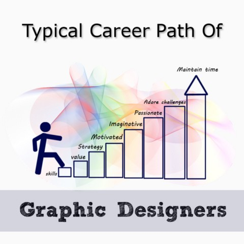 Typical Career Path For Graphic Designers