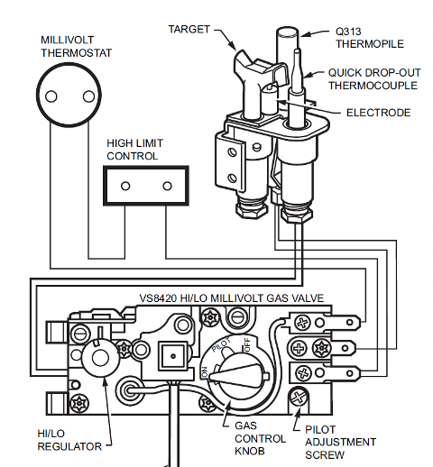 heater gas valve wiring diagram controls for gas valve