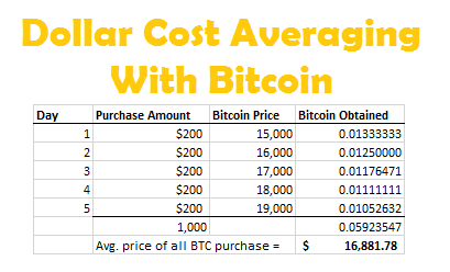 cryptocurrency start price