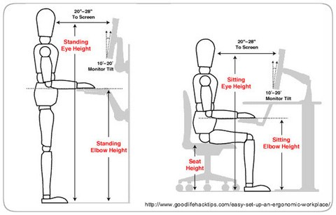 Nice Most Adjustable Height Desks Only Provide Height Adjustment On A Single  Level. What Usually Happens Is That You Will Place Your Laptop Or Monitor  On The ... Pictures