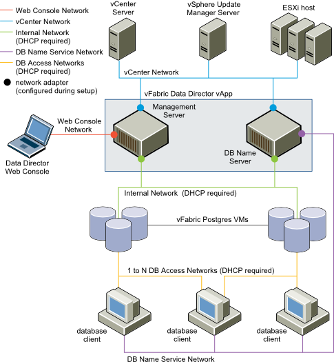 A Hopefully Helpful Guide To Configuring Network Devices