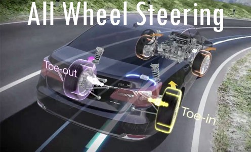 Hello Guys I Learned About A New Technology In Cars The All Wheel Steering System Name Itself Gives Us Idea This