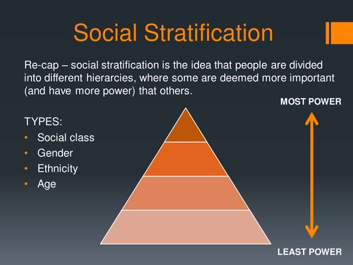 social stratification elleryblog medium