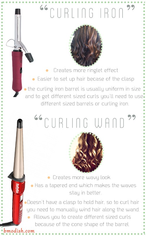 Curling Wand Curls Vs Curling Iron Curls Www Pixshark