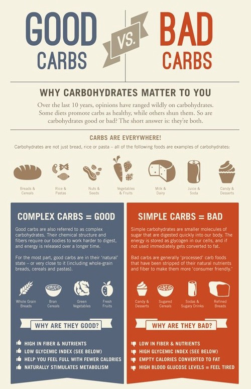 "how you can use ""bad carbs"" to your advantage – gethealthy – medium"