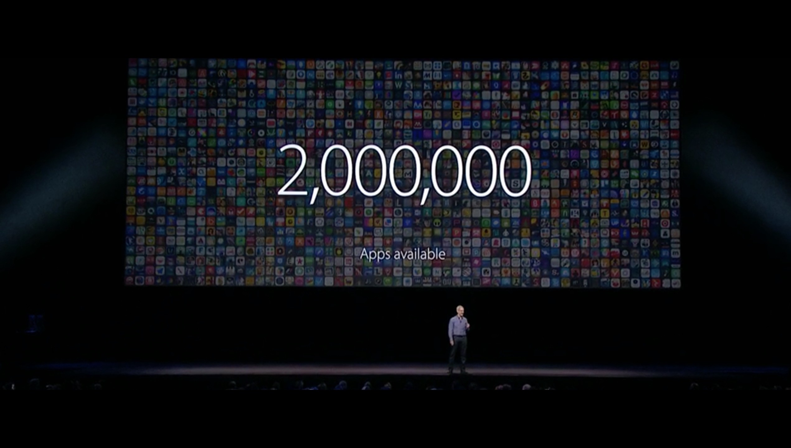 Tim Cook announcing that the App Store has 2 million apps on WWDC 2016. Watch the full keynote here.