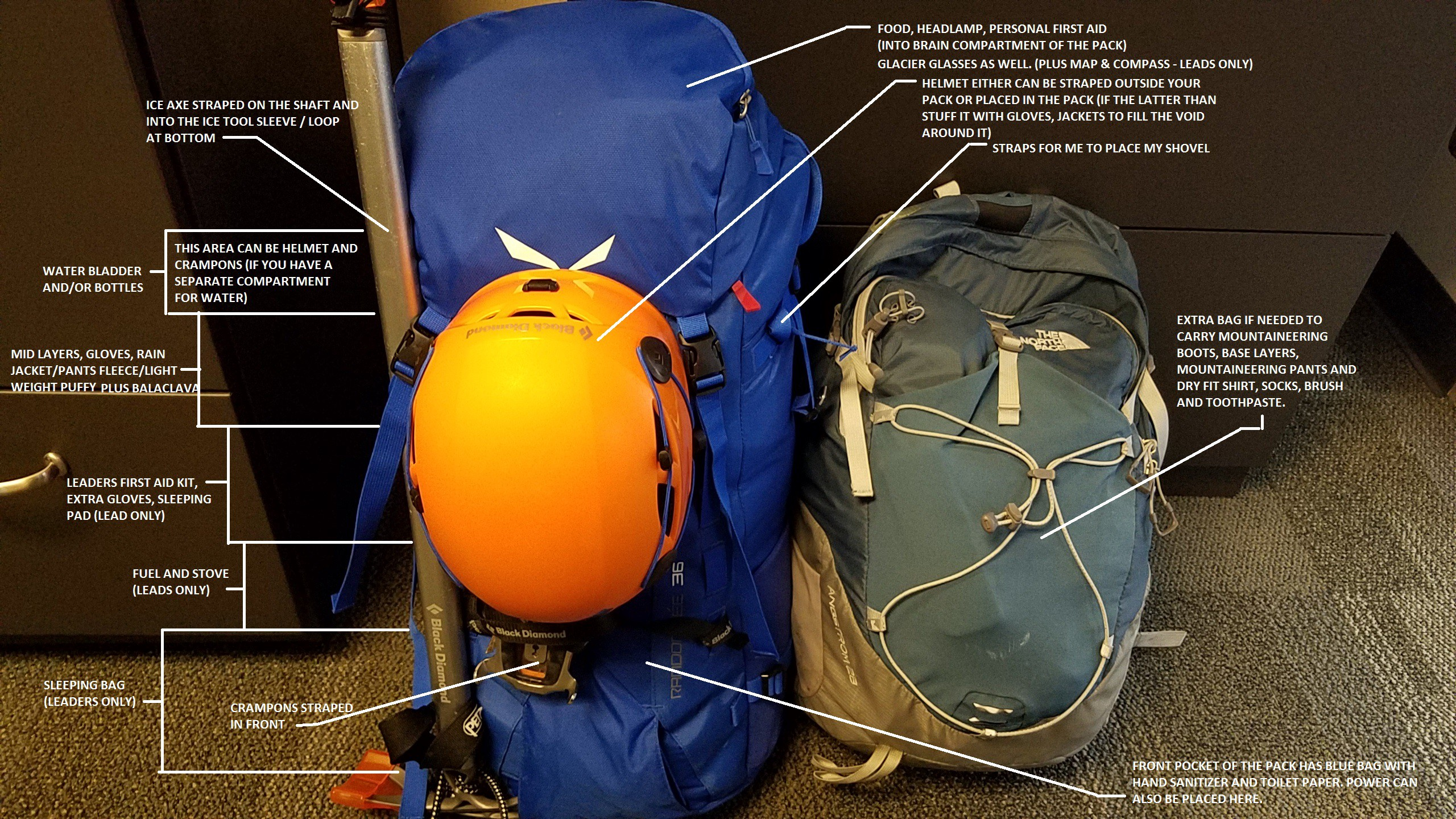 An Example Pack (Photo: Courtesy of Krishna Dase)
