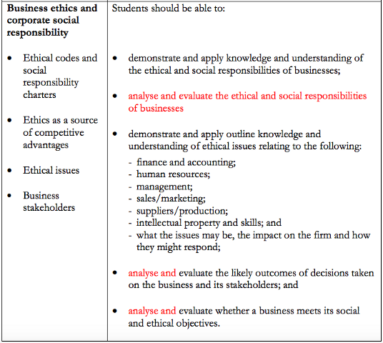 governing stakeholders and business ethics essay Essay on the definition of business ethics: business ethics is the application of ethical principles and methods of analysis to business business ethics deals with the topic of study that has been given its due importance in business, commerce and industry since last three decades.