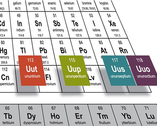 The discovery of four new elements in the periodic table urtaz Gallery